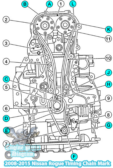 2008-2020 Nissan Rogue Timing Marks Diagram (2.5L QR25DE Engine)Engine Parts Diagram