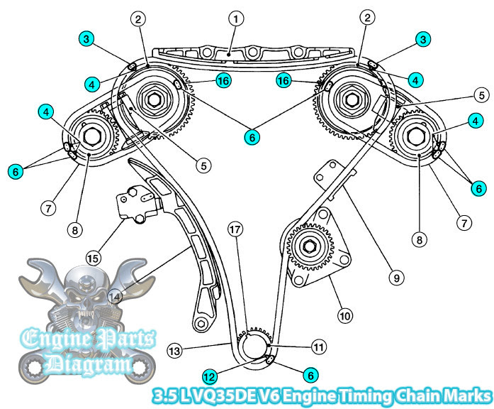 2004 Nissan Quest Timing Chain Marks 3 5 L Vq35de V6 Engine