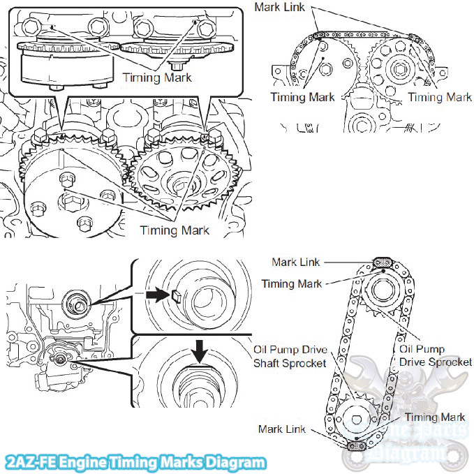 2002-2011 Toyota Camry Timing Marks Diagram (2AZ-FE Engine)