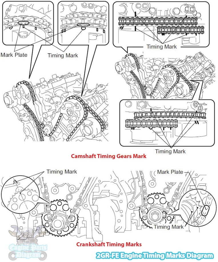 2006 Toyota Sienna Timing Mark Diagram (3.5 L 2GR-FE Engine)