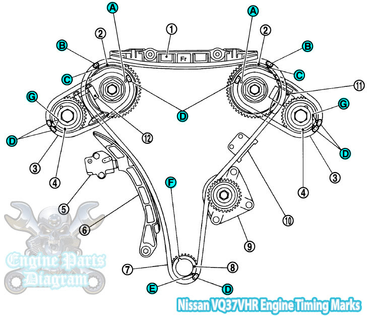2009 Nissan 370Z Timing Marks Diagram (3.7L VQ37VHR Engine)