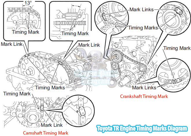 toyota tacoma gear valve timing marks 2 7 l 2tr fe engine rh enginepartsdiagram com 2005 Toyota Tacoma Engine Diagram 1997 Toyota Tacoma Engine Diagram