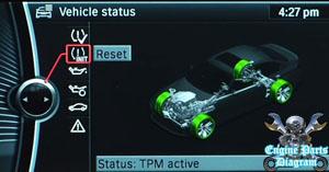 reset bmw tire pressure monitor tpm