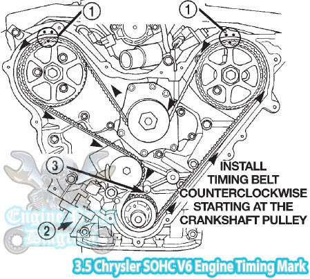 1992-2004 dodge intrepid 3.5l engine timing mark diagram 3 6l engine timing mark diagrams