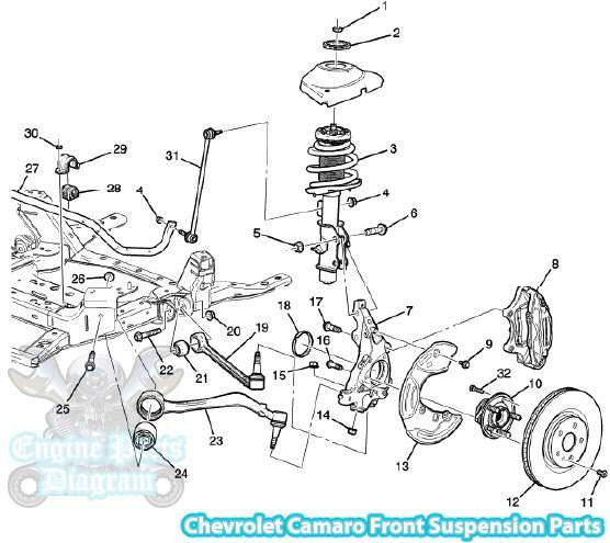 [SCHEMATICS_4ER]  2010 Chevrolet Camaro Front Suspension Parts Diagram | 2010 Camaro Engine Diagram |  | Engine Parts Diagram