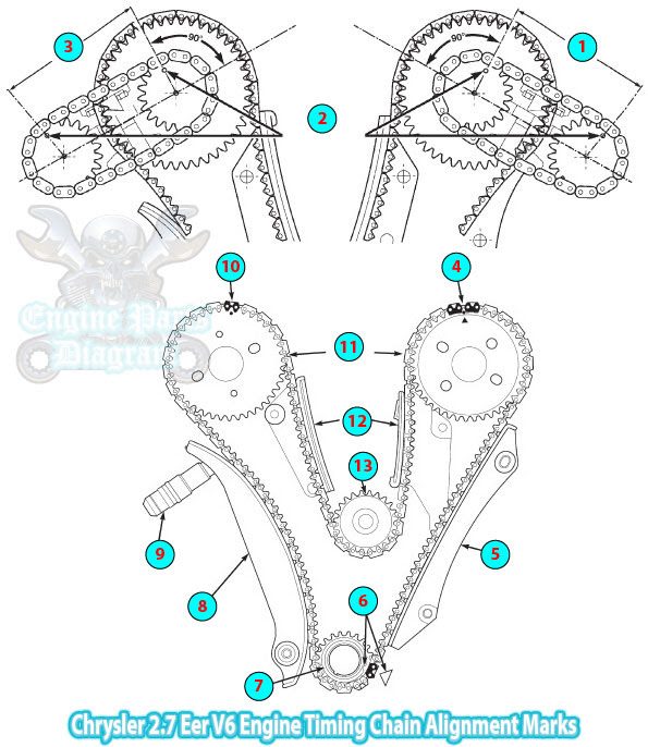 2005-2010 Chrysler 300 2.7 L V6 Engine Timing Marks Diagram