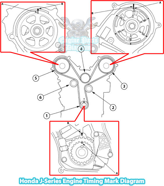 1999-2001 Honda Odyssey 3.5 L J35 Engine Timing Mark Diagram