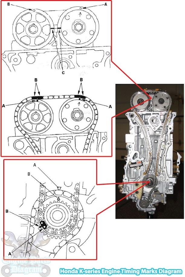 2002-2006 Acura RSX Timing Marks Diagram (2.0L K20 Engine)Engine Parts Diagram