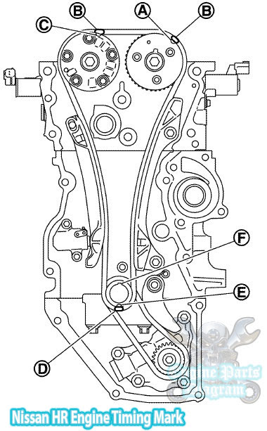 2011 nissan versa timing marks diagram 1 6 l hr16de engine