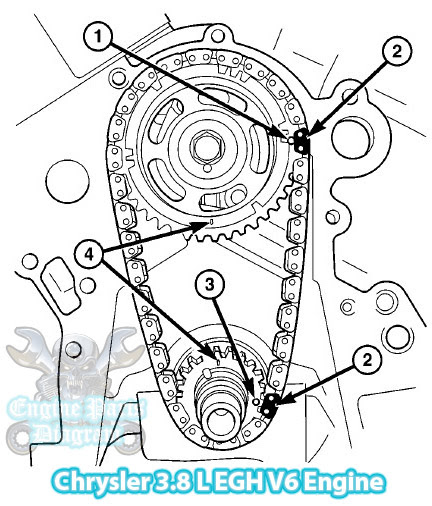 2007 Chrysler Pacifica 3.8L V6 Engine Timing Marks Diagram