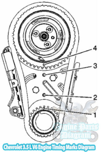 2006 2011 chevy impala timing mark diagram 3 5 l v6 engine rh enginepartsdiagram com 2010 chevy malibu engine diagram