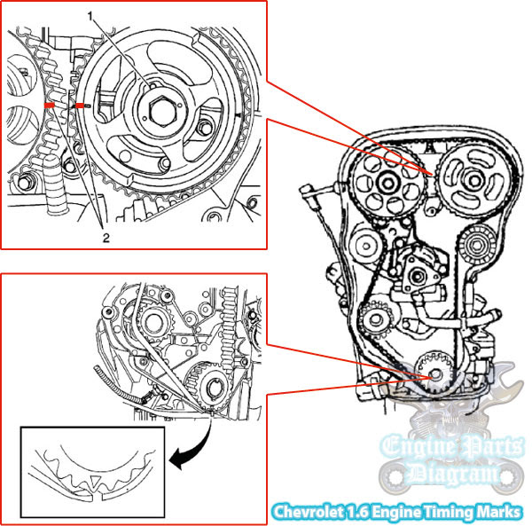 2002-2010 Chevy Aveo Timing Belt Mark Diagram (1.6 L Engine)