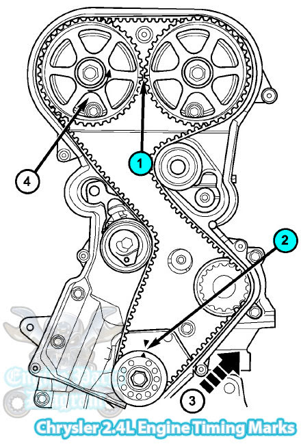 2003 Dodge Neon    SRT4    Timing    Belt    Marks    Diagram     24L Engine