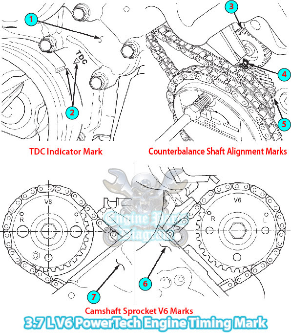 20042009 Dodge Durango Timing Mark Diagram 37L V6 Engine – Jeep 3.7 Engine Diagram