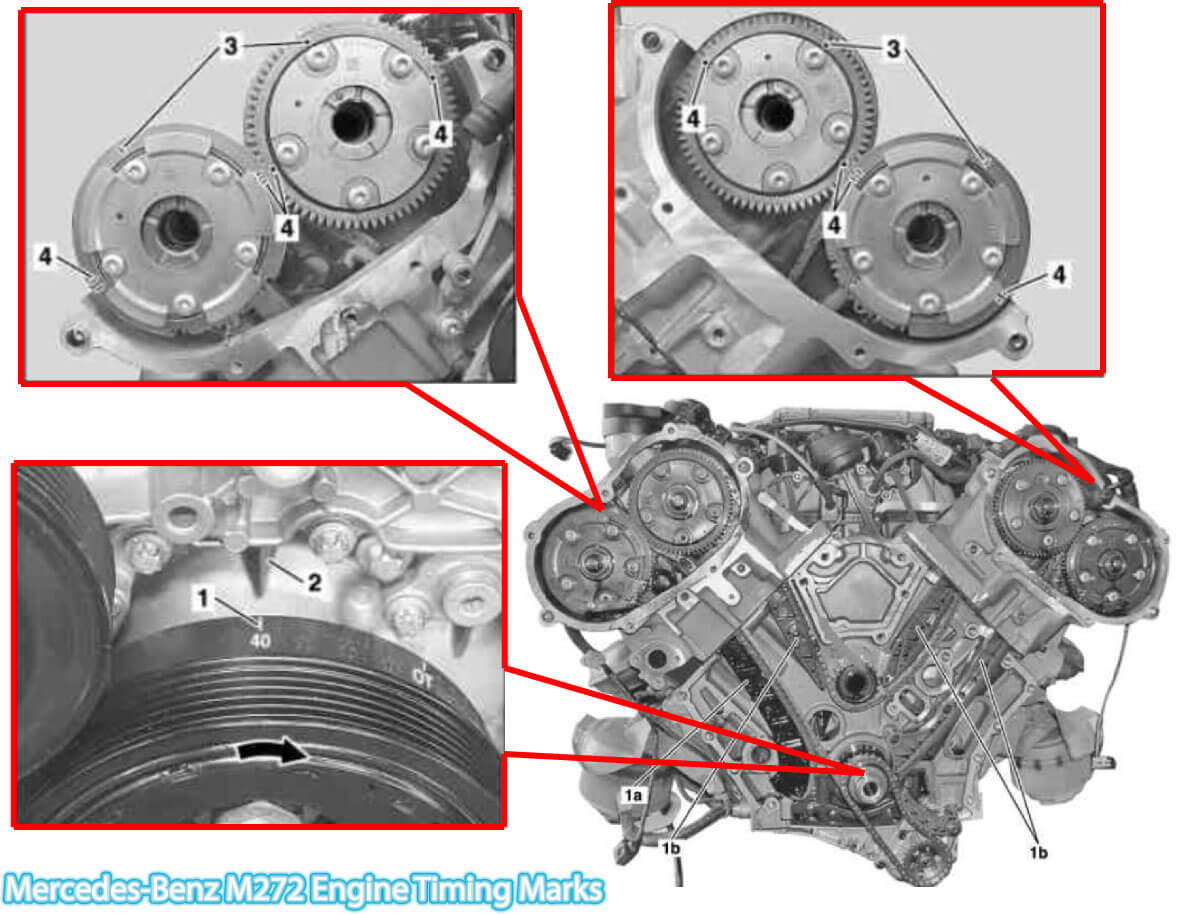 2005 Mercedes Benz S350 Timing Mark Diagram M272 Engine