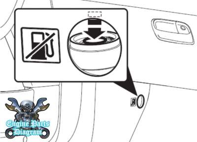 Ford Territory Fuel System Shutoff Switch Reset Location. Make Sure To Turn Off Your Vehicle. Ford. 2014 Ford Focus Fuel System Diagram At Scoala.co