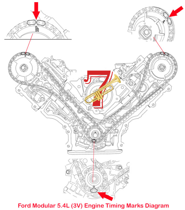 Lincoln Navigator 5 4l Triton Engine Timing Marks Diagram