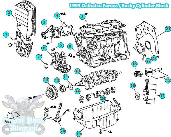 1993 Daihatsu Feroza Cylinder Block Parts Assembly Diagram