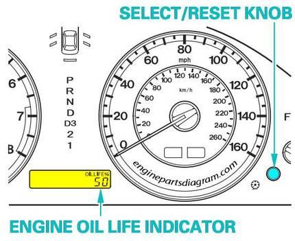 acura maintenance oil light reset