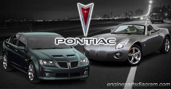 Pontiac G5 How To Reset Engine Oil Life System Light (2007-2009)