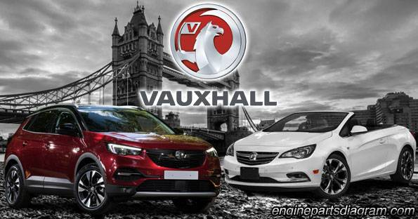 Vauxhall Meriva: How To Reset Service Light After Oil Change (2010-2016)