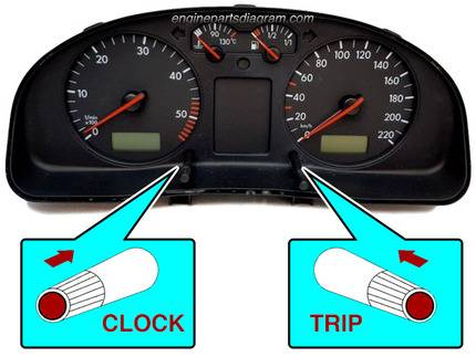 reset oil service light on vw with cluster button