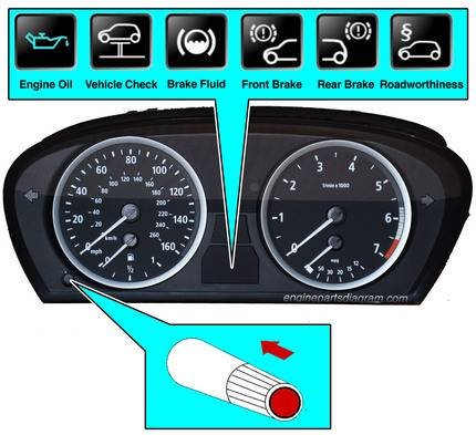 reset oil service light with cluster button old bmw